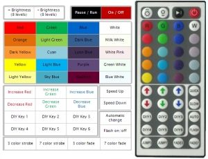 RGB Controller 72W 44key