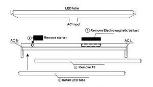 T8 LED пура 60 см топла светлина